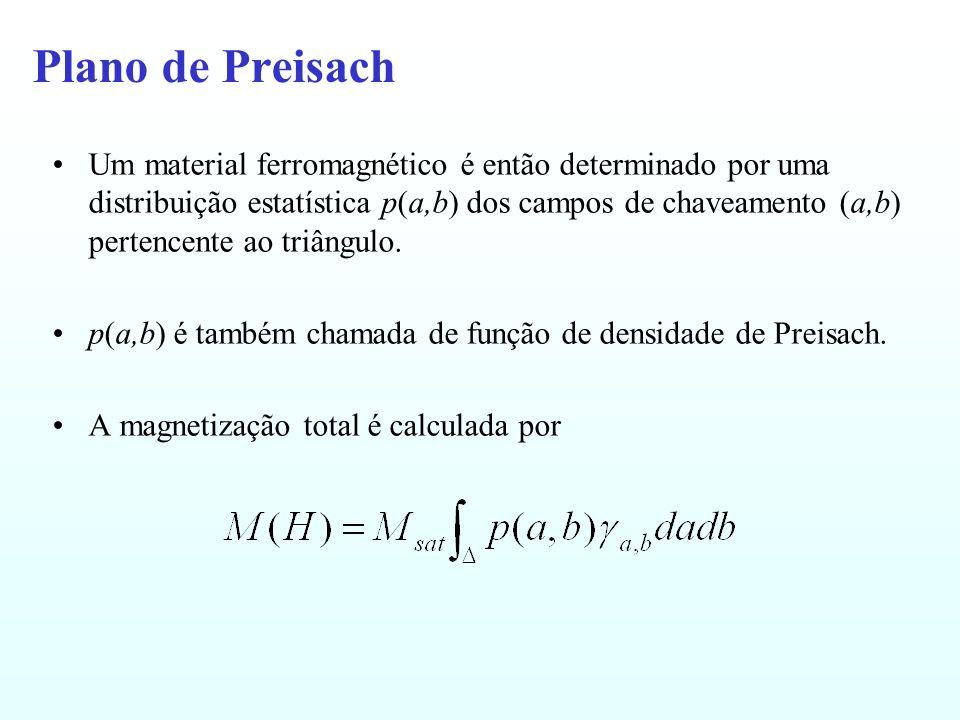 Plano de Preisach Um material ferromagnético é então determinado por uma distribuição estatística p(a,b) dos campos de chaveamento (a,b) pertencente ao triângulo.