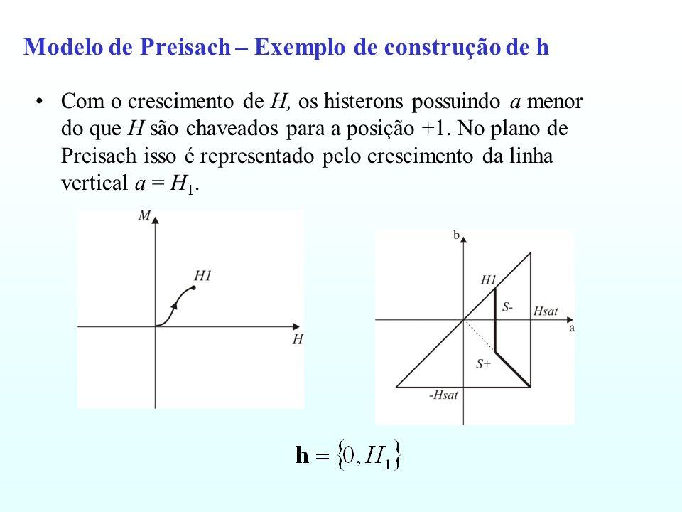Modelo de Preisach – Exemplo de construção de h Com o crescimento de H, os histerons possuindo a menor do que H são chaveados para a posição +1.