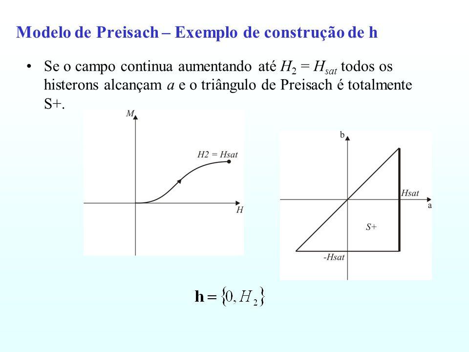 Modelo de Preisach – Exemplo de construção de h Se o campo continua aumentando até H 2 = H sat todos os histerons alcançam a e o triângulo de Preisach é totalmente S+.