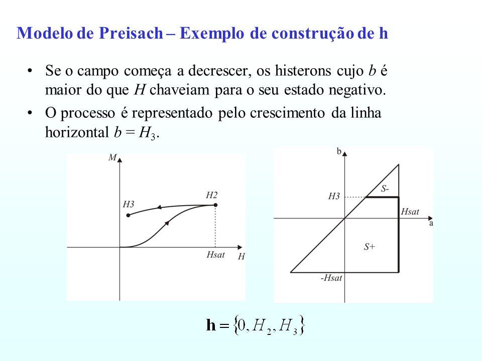 Modelo de Preisach – Exemplo de construção de h Se o campo começa a decrescer, os histerons cujo b é maior do que H chaveiam para o seu estado negativ