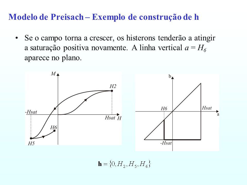Modelo de Preisach – Exemplo de construção de h Se o campo torna a crescer, os histerons tenderão a atingir a saturação positiva novamente. A linha ve