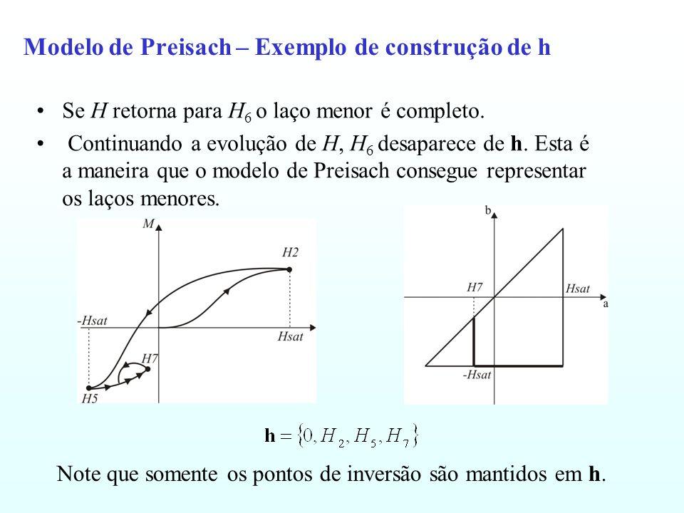 Modelo de Preisach – Exemplo de construção de h Se H retorna para H 6 o laço menor é completo. Continuando a evolução de H, H 6 desaparece de h. Esta