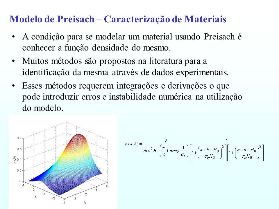 Modelo de Preisach – Caracterização de Materiais A condição para se modelar um material usando Preisach é conhecer a função densidade do mesmo. Muitos
