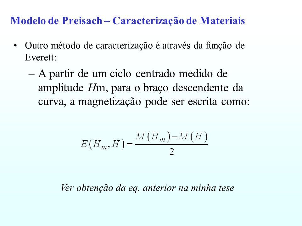 Modelo de Preisach – Caracterização de Materiais Outro método de caracterização é através da função de Everett: –A partir de um ciclo centrado medido de amplitude Hm, para o braço descendente da curva, a magnetização pode ser escrita como: Ver obtenção da eq.