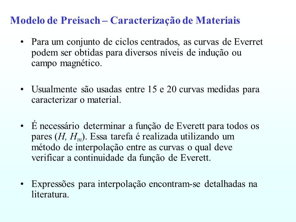 Modelo de Preisach – Caracterização de Materiais Para um conjunto de ciclos centrados, as curvas de Everret podem ser obtidas para diversos níveis de indução ou campo magnético.
