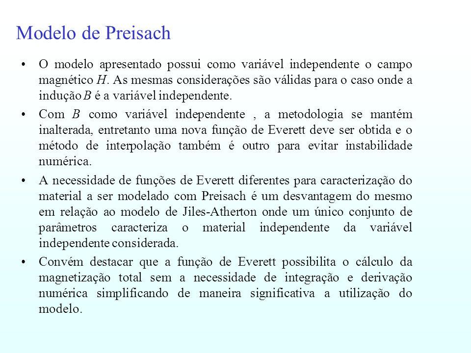 Modelo de Preisach O modelo apresentado possui como variável independente o campo magnético H. As mesmas considerações são válidas para o caso onde a