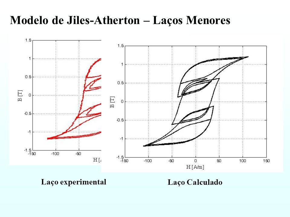 Modelo de Jiles-Atherton – Laços Menores Laço experimental Laço Calculado