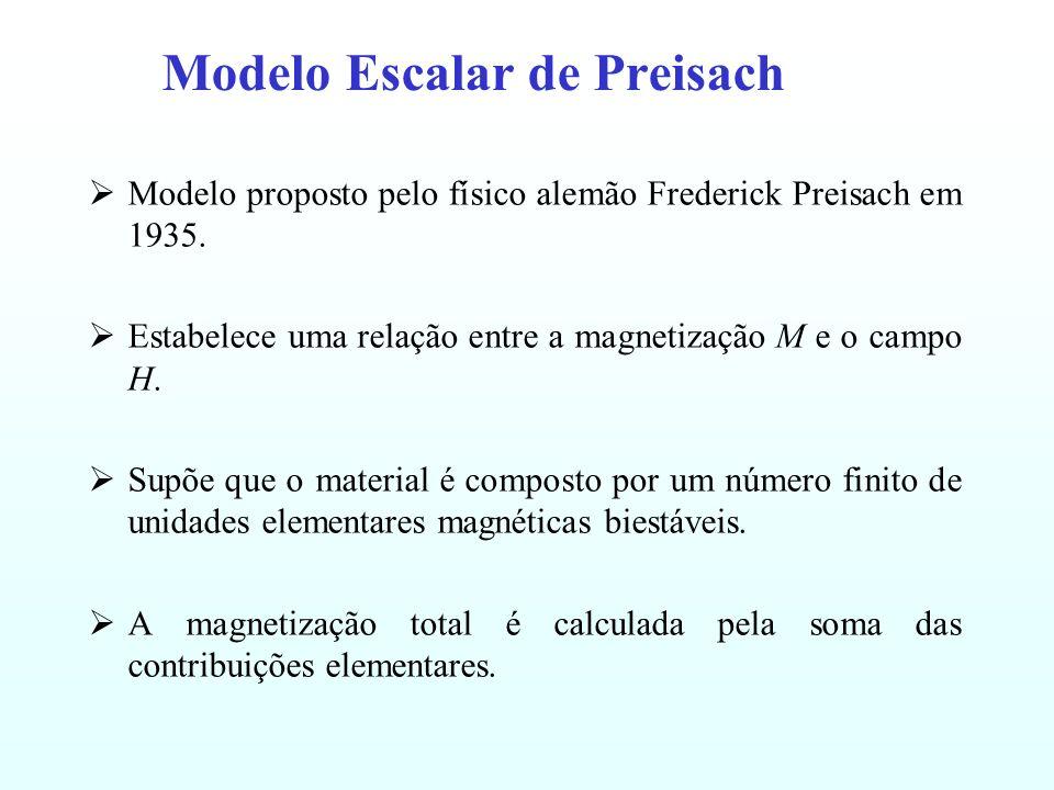 Modelo Escalar de Preisach Modelo proposto pelo físico alemão Frederick Preisach em 1935.