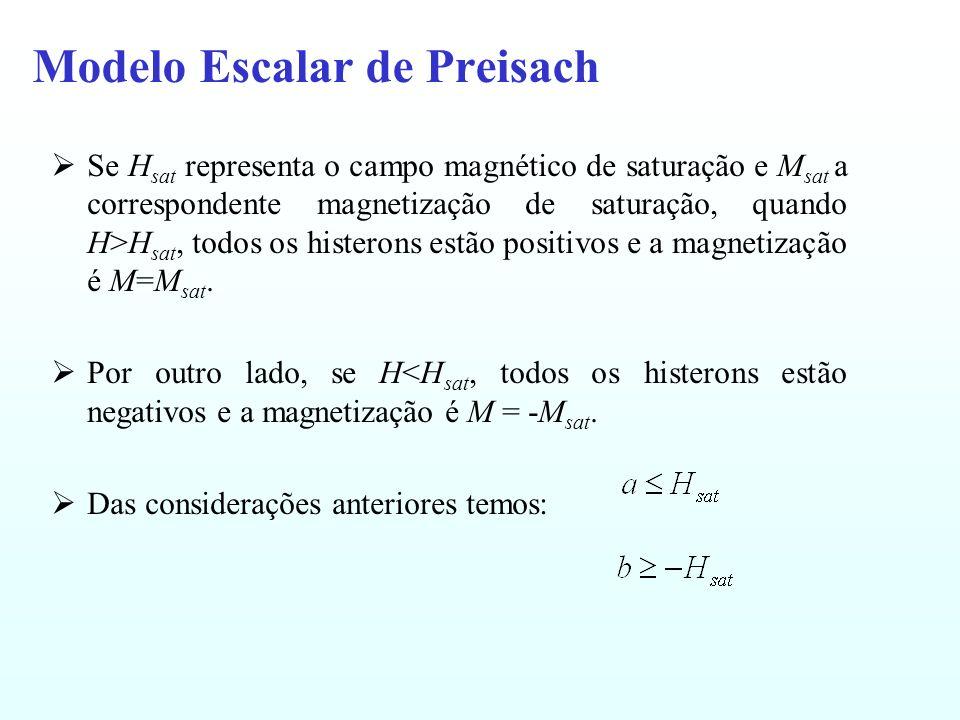 Modelo Escalar de Preisach Se H sat representa o campo magnético de saturação e M sat a correspondente magnetização de saturação, quando H>H sat, todos os histerons estão positivos e a magnetização é M=M sat.