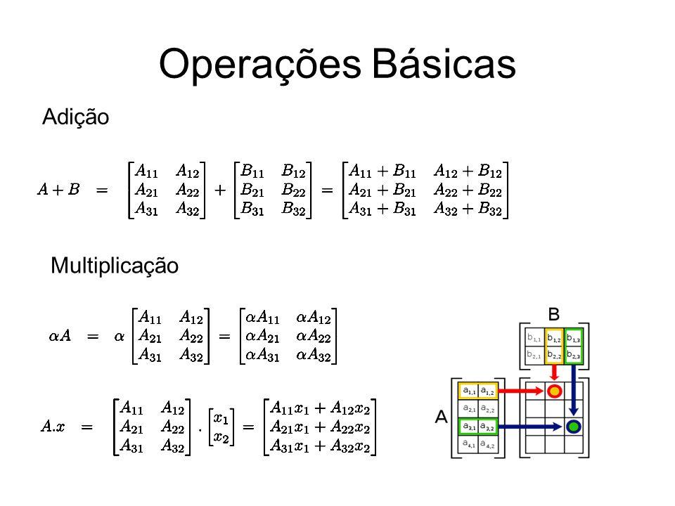 Operações Básicas Adição Multiplicação