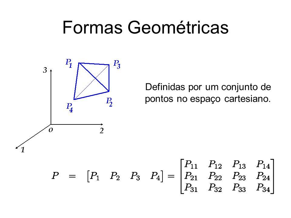 Formas Geométricas Definidas por um conjunto de pontos no espaço cartesiano.
