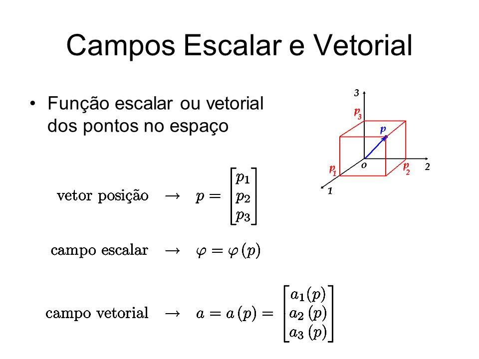 Campos Escalar e Vetorial Função escalar ou vetorial dos pontos no espaço