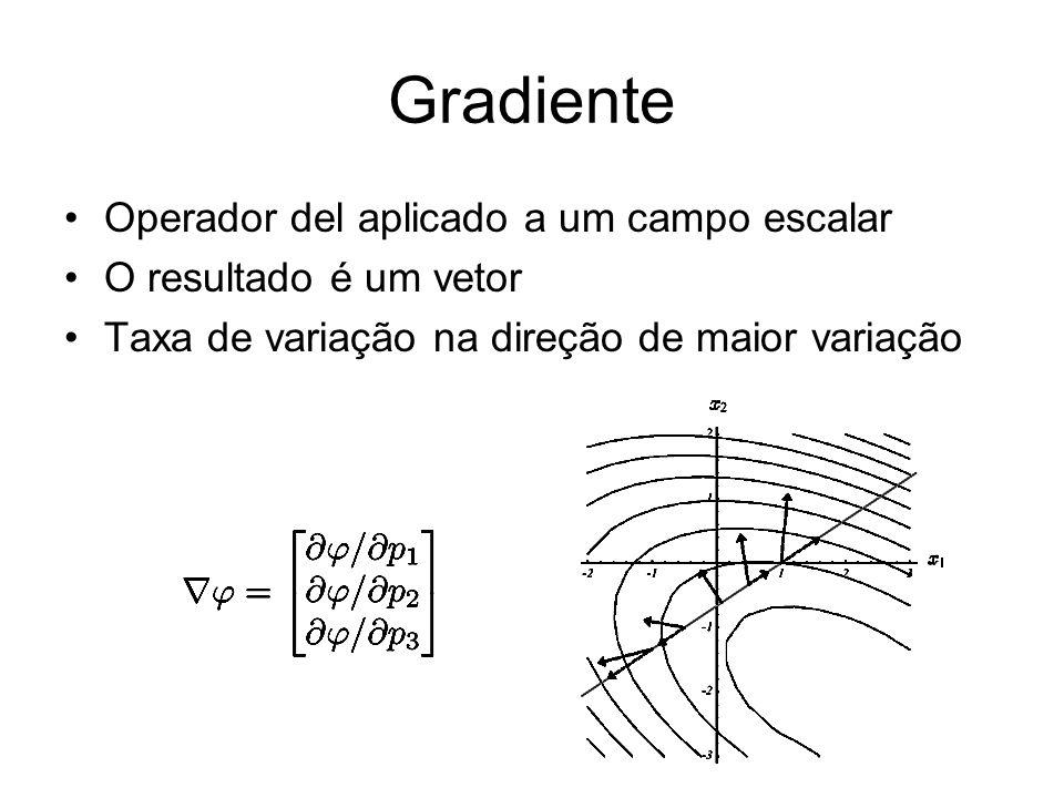Gradiente Operador del aplicado a um campo escalar O resultado é um vetor Taxa de variação na direção de maior variação