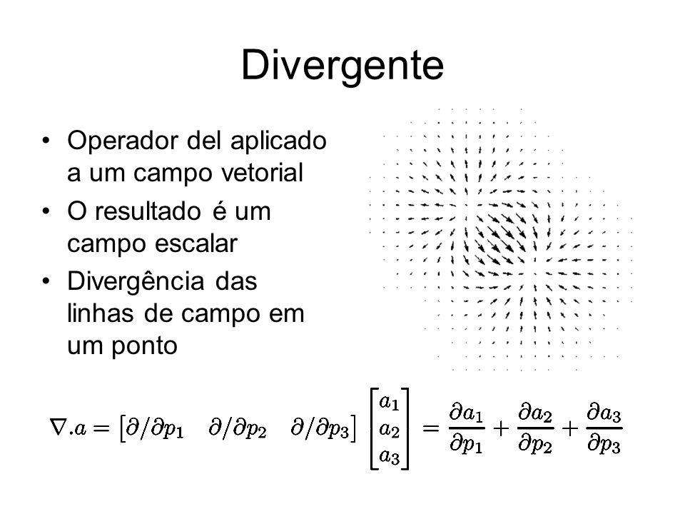 Divergente Operador del aplicado a um campo vetorial O resultado é um campo escalar Divergência das linhas de campo em um ponto