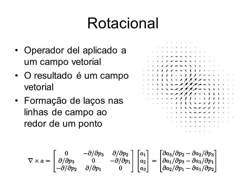 Rotacional Operador del aplicado a um campo vetorial O resultado é um campo vetorial Formação de laços nas linhas de campo ao redor de um ponto