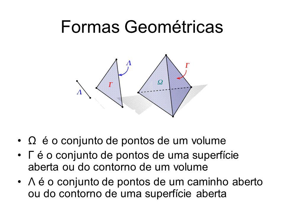 Formas Geométricas Ω é o conjunto de pontos de um volume Γ é o conjunto de pontos de uma superfície aberta ou do contorno de um volume Λ é o conjunto