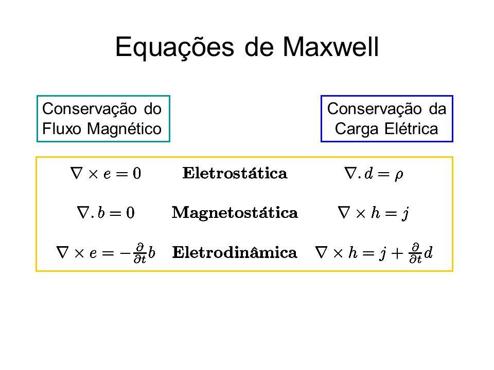Equações de Maxwell Conservação do Fluxo Magnético Conservação da Carga Elétrica