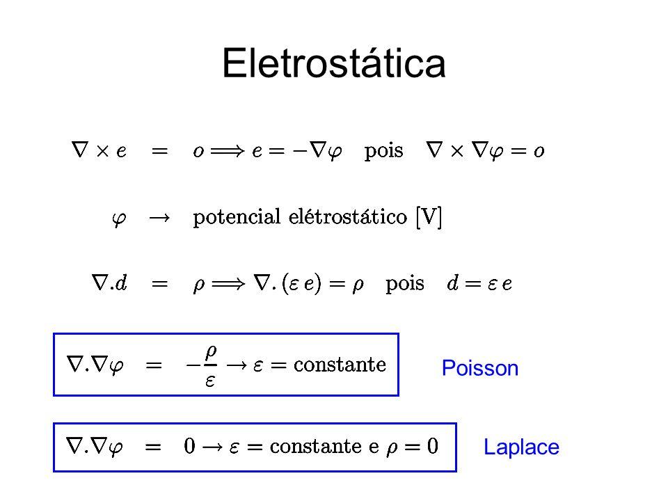 Eletrostática Poisson Laplace