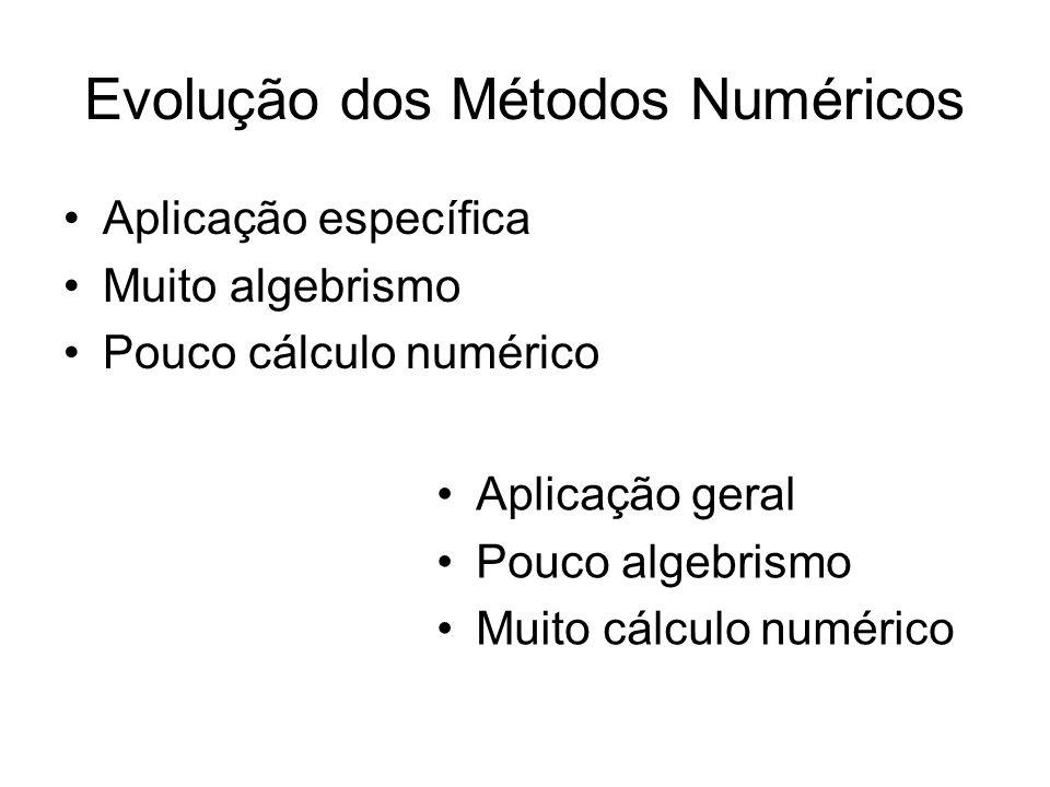 Evolução dos Métodos Numéricos Aplicação geral Pouco algebrismo Muito cálculo numérico Aplicação específica Muito algebrismo Pouco cálculo numérico