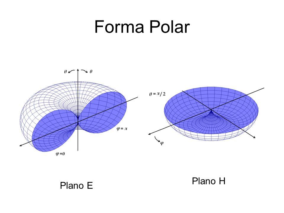 Forma Polar Plano E Plano H