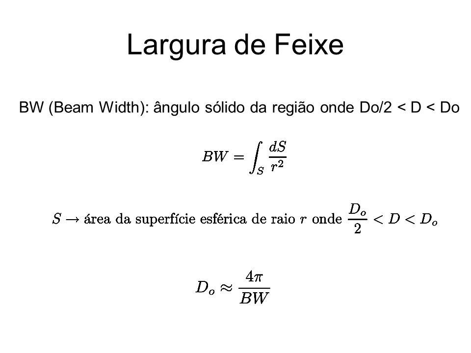 Largura de Feixe BW (Beam Width): ângulo sólido da região onde Do/2 < D < Do