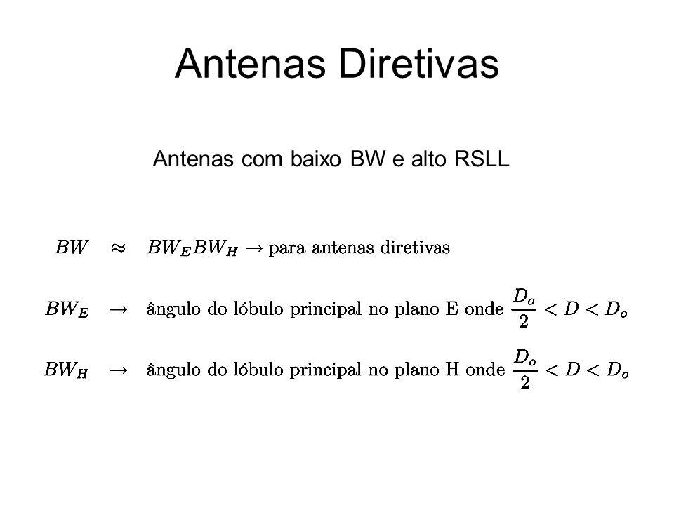 Antenas Diretivas Antenas com baixo BW e alto RSLL