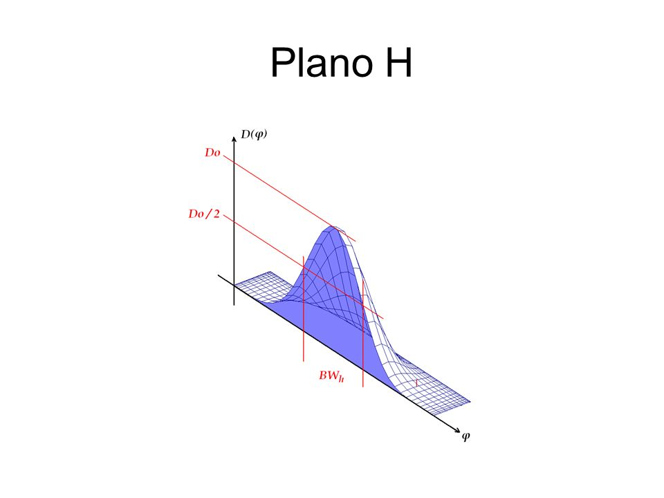 Plano H