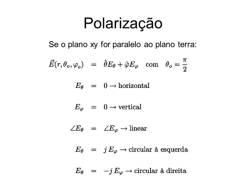 Polarização Se o plano xy for paralelo ao plano terra: