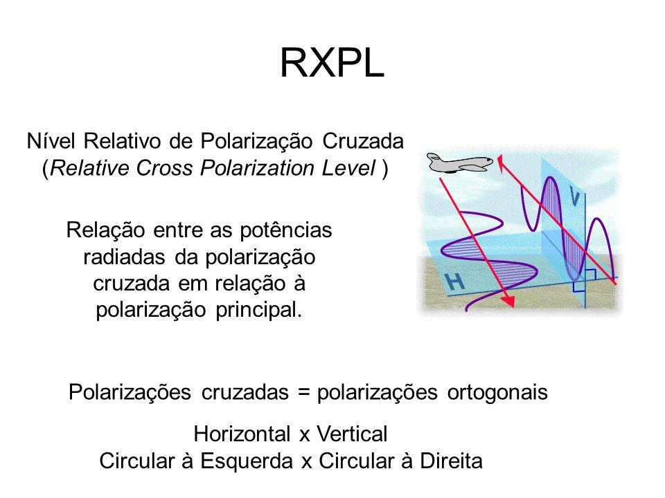 RXPL Nível Relativo de Polarização Cruzada (Relative Cross Polarization Level ) Relação entre as potências radiadas da polarização cruzada em relação