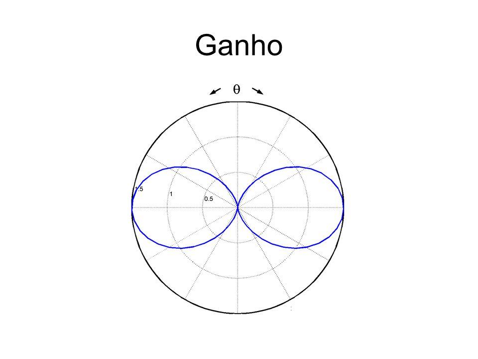 Ganho