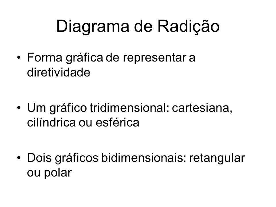 Diagrama de Radição Forma gráfica de representar a diretividade Um gráfico tridimensional: cartesiana, cilíndrica ou esférica Dois gráficos bidimensio