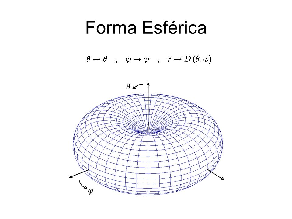 Planos E e H Planos de corte do diagrama tridimensional Plano E: definido pela direção radial e pela direção do campo elétrico no ponto de diretividade máxima Plano H: definido pela direção radial e pela direção do campo magnético no ponto de diretividade máxima