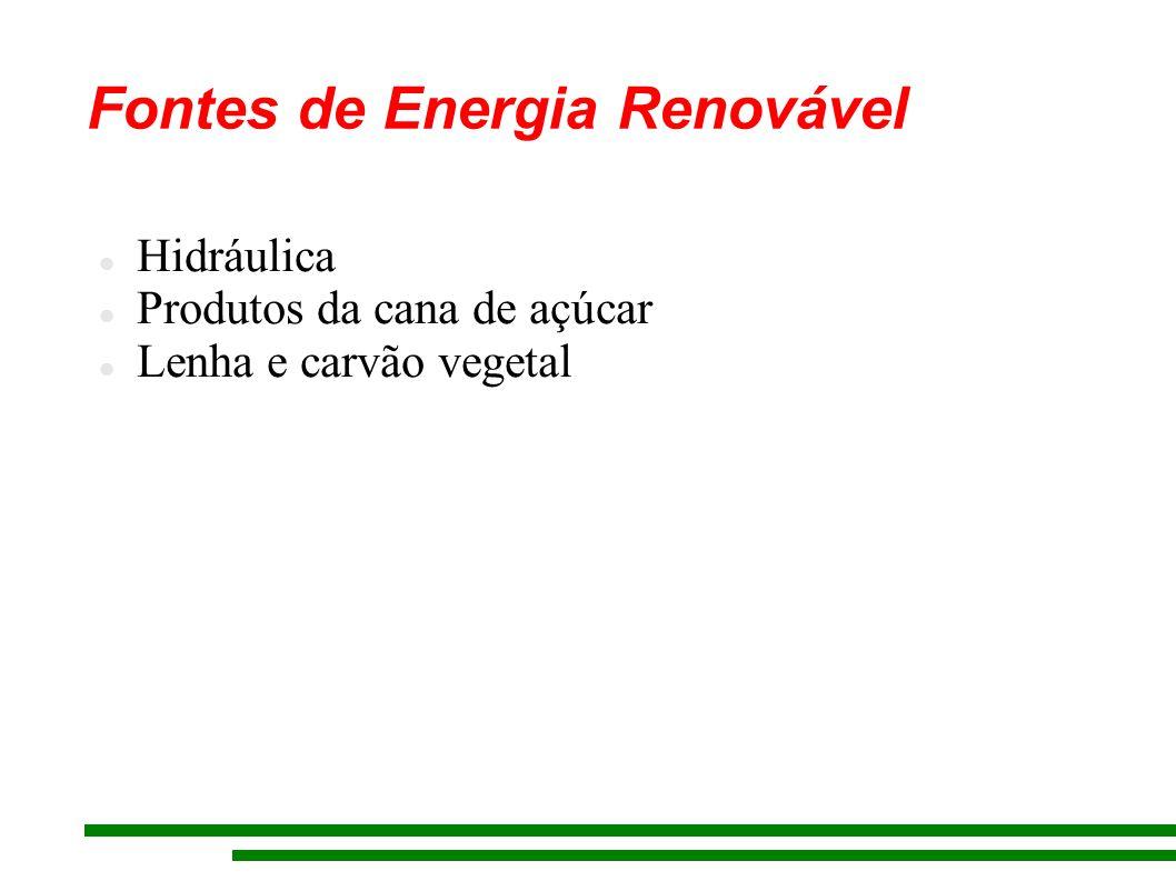 Fontes de Energia Renovável Hidráulica Produtos da cana de açúcar Lenha e carvão vegetal