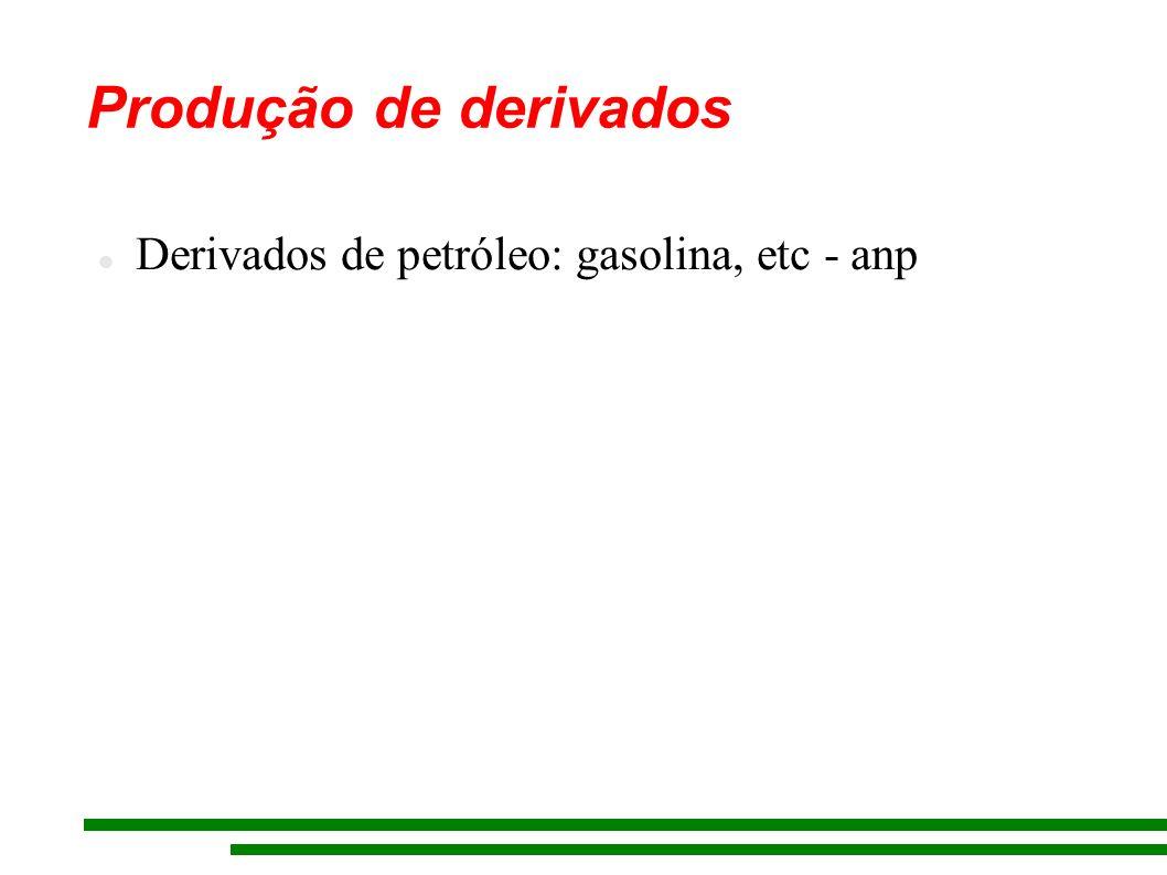 Produção de derivados Derivados de petróleo: gasolina, etc - anp