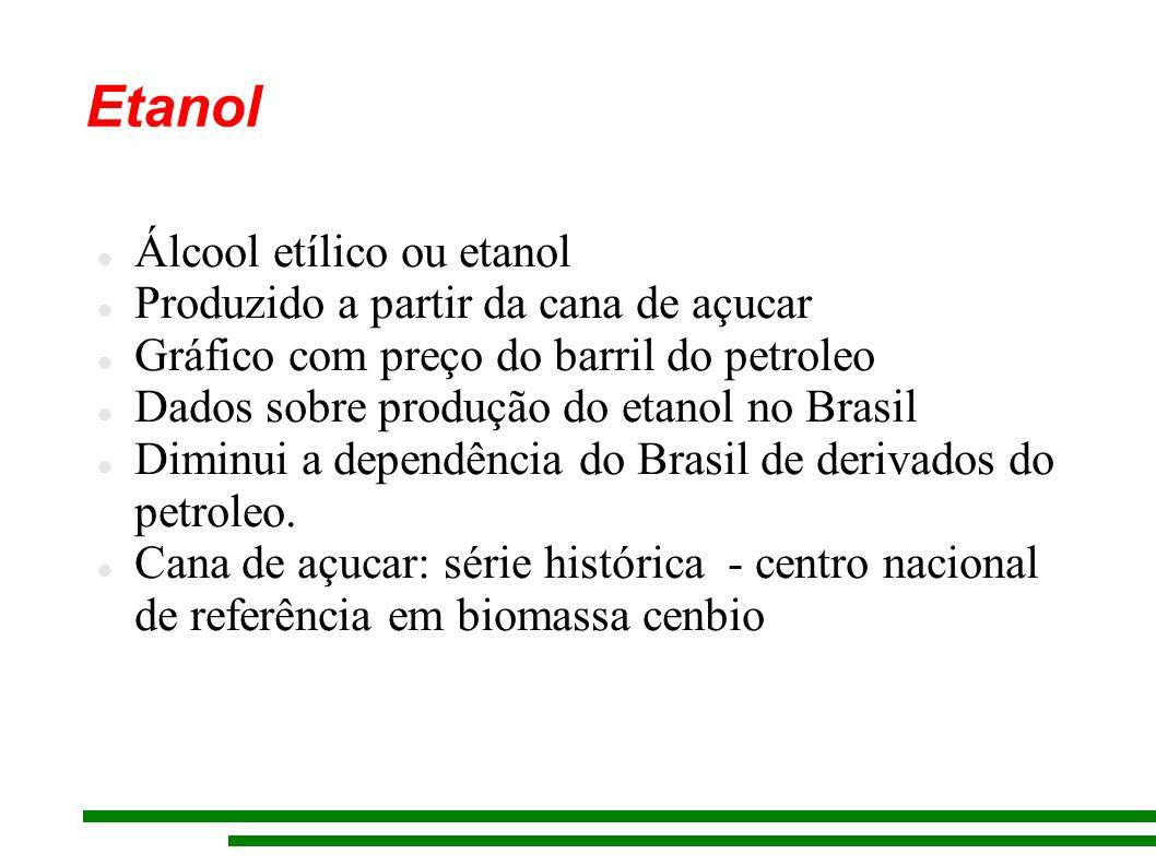 Etanol Álcool etílico ou etanol Produzido a partir da cana de açucar Gráfico com preço do barril do petroleo Dados sobre produção do etanol no Brasil