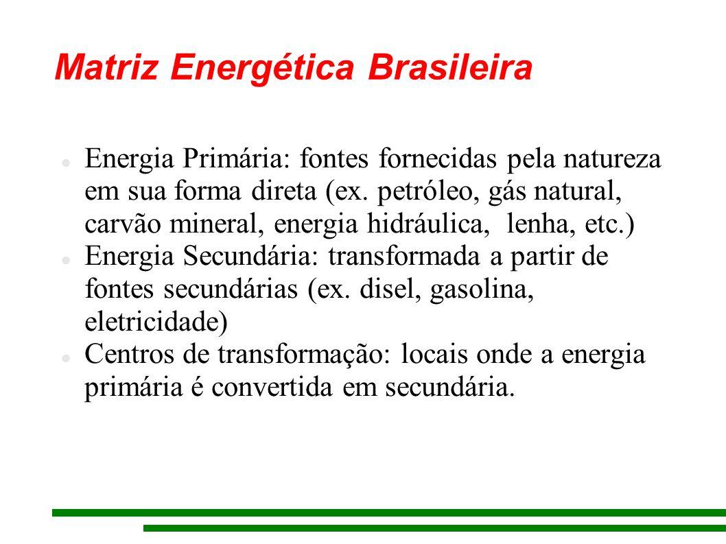 Matriz Energética Brasileira Energia Primária: fontes fornecidas pela natureza em sua forma direta (ex. petróleo, gás natural, carvão mineral, energia
