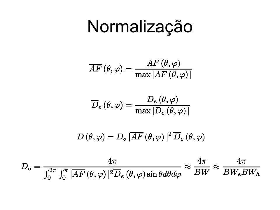 Configurações Básicas Linear com amplitude, fase e espaçamento uniformes Linear com amplitude variável e fase e espaçamento uniformes Linear com amplitude variável e defasagem e espaçamento uniformes Retangular com espaçamento uniforme