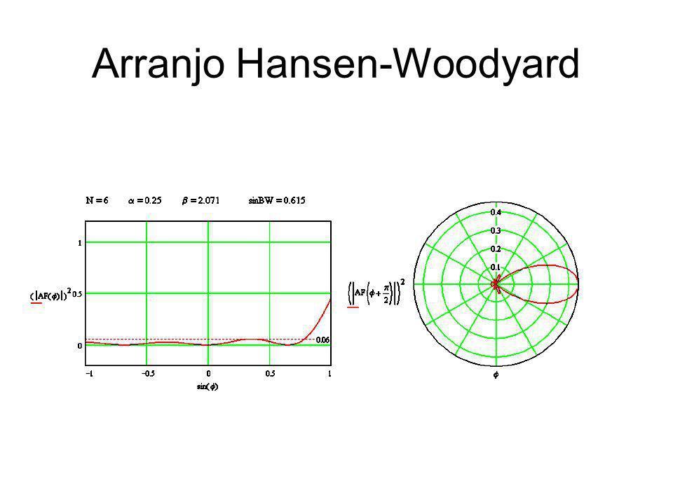 Arranjo Hansen-Woodyard ?