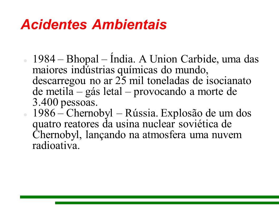 Acidentes Ambientais 1984 – Bhopal – Índia. A Union Carbide, uma das maiores indústrias químicas do mundo, descarregou no ar 25 mil toneladas de isoci
