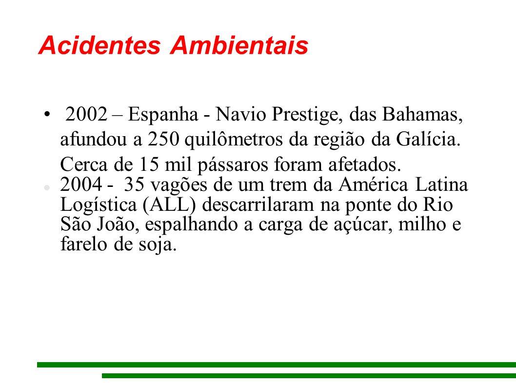 Acidentes Ambientais 2002 – Espanha - Navio Prestige, das Bahamas, afundou a 250 quilômetros da região da Galícia. Cerca de 15 mil pássaros foram afet