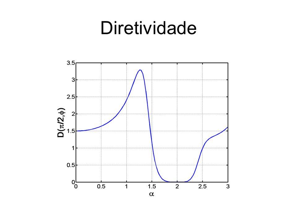 Diretividade