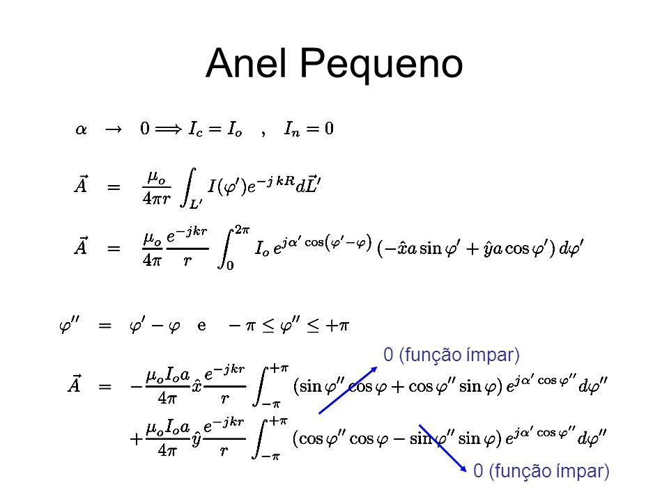 Anel Pequeno 0 (função ímpar)