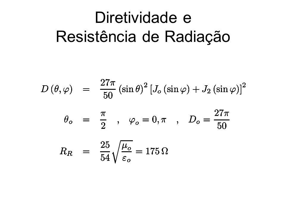 Diretividade e Resistência de Radiação