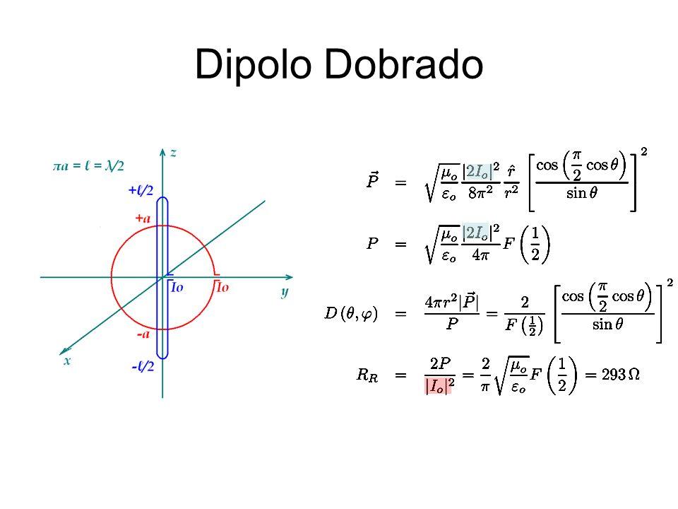 Dipolo Dobrado