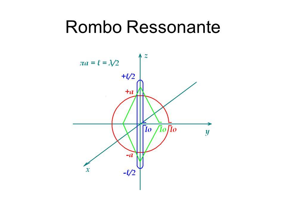 Rombo Ressonante