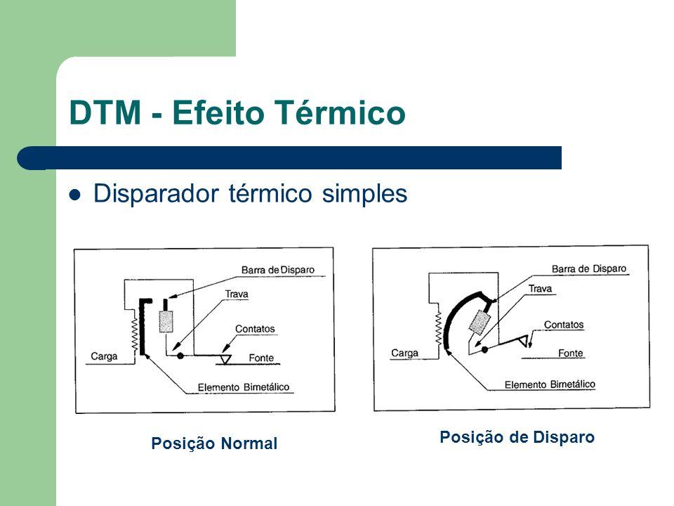 Disparador térmico simples Posição Normal Posição de Disparo DTM - Efeito Térmico