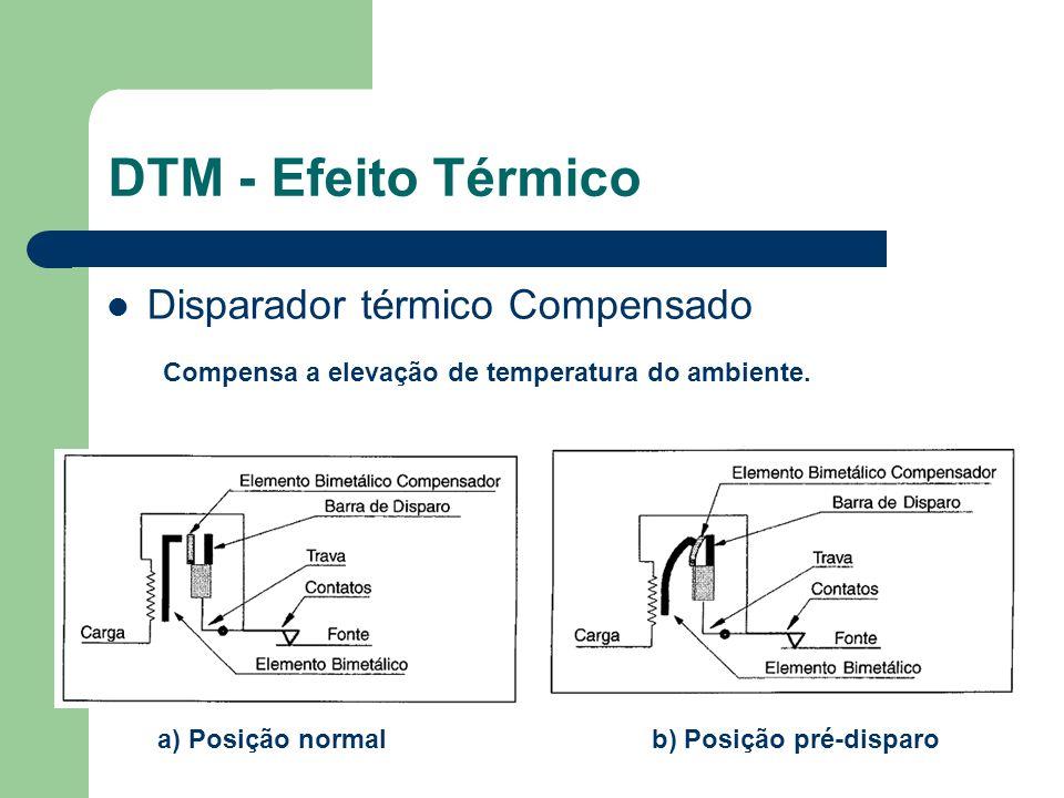 Disparador térmico Compensado DTM - Efeito Térmico a) Posição normalb) Posição pré-disparo Compensa a elevação de temperatura do ambiente.
