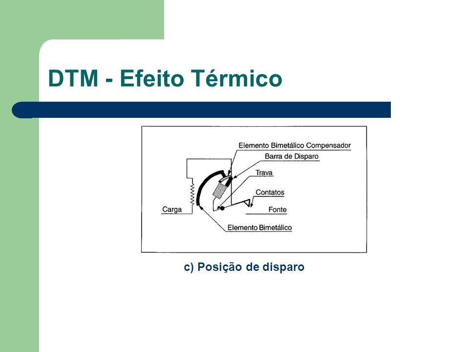 c) Posição de disparo DTM - Efeito Térmico