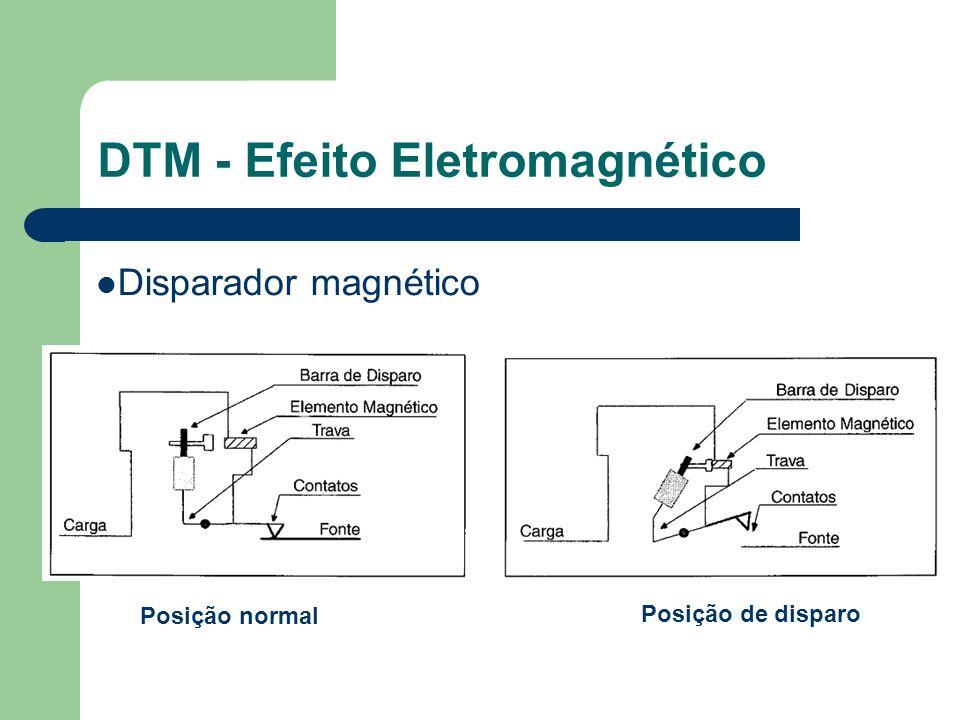 Disparador magnético Posição normal Posição de disparo