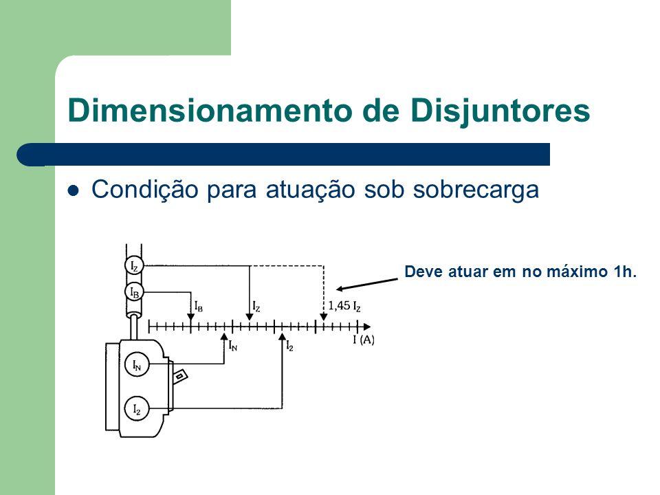 Condição para atuação sob sobrecarga Dimensionamento de Disjuntores Deve atuar em no máximo 1h.